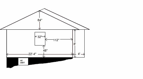 House Dimensions 2
