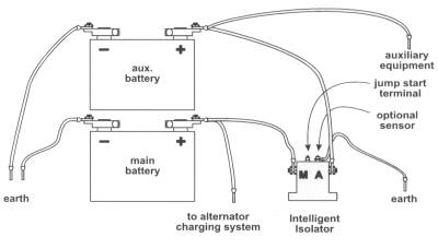 wiring diagram for dual rv batteries photo: dual battery wiring diagram. | gm van lighting ...